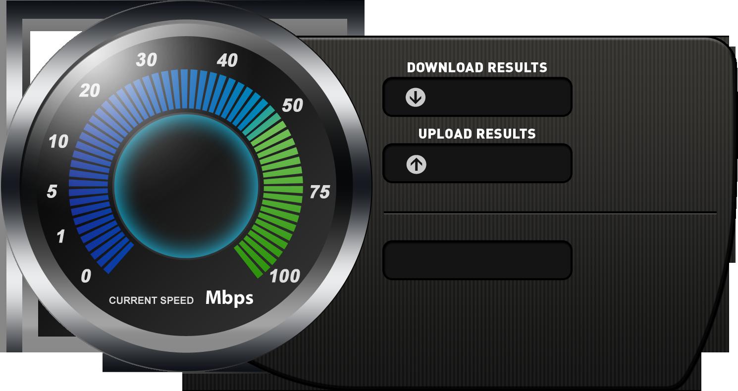 Bandwidth Speedo