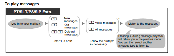 Voice Mail To Play Messages
